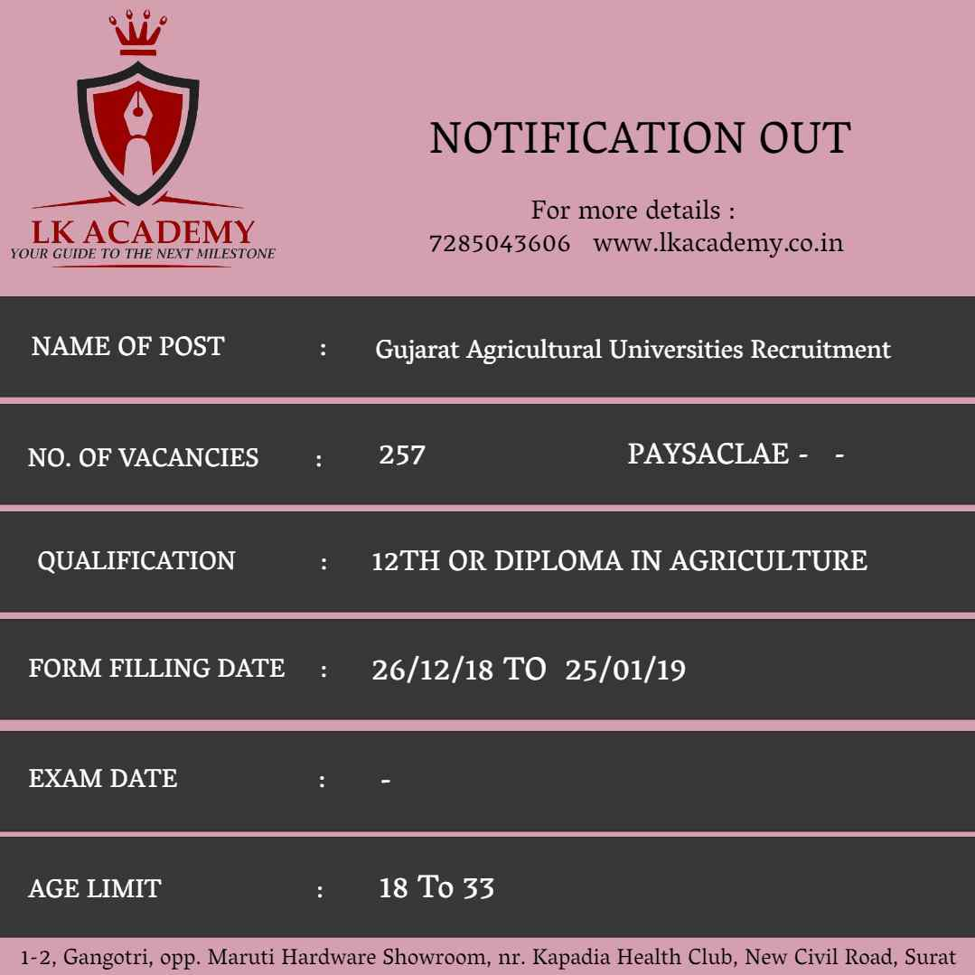 Gujarat Agricultural Universities Recruitment